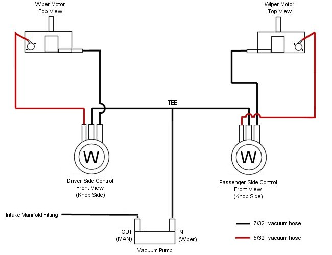 scout 800b wiring diagram scout red carpet special wiring